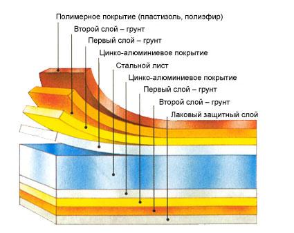 padengimas_ru